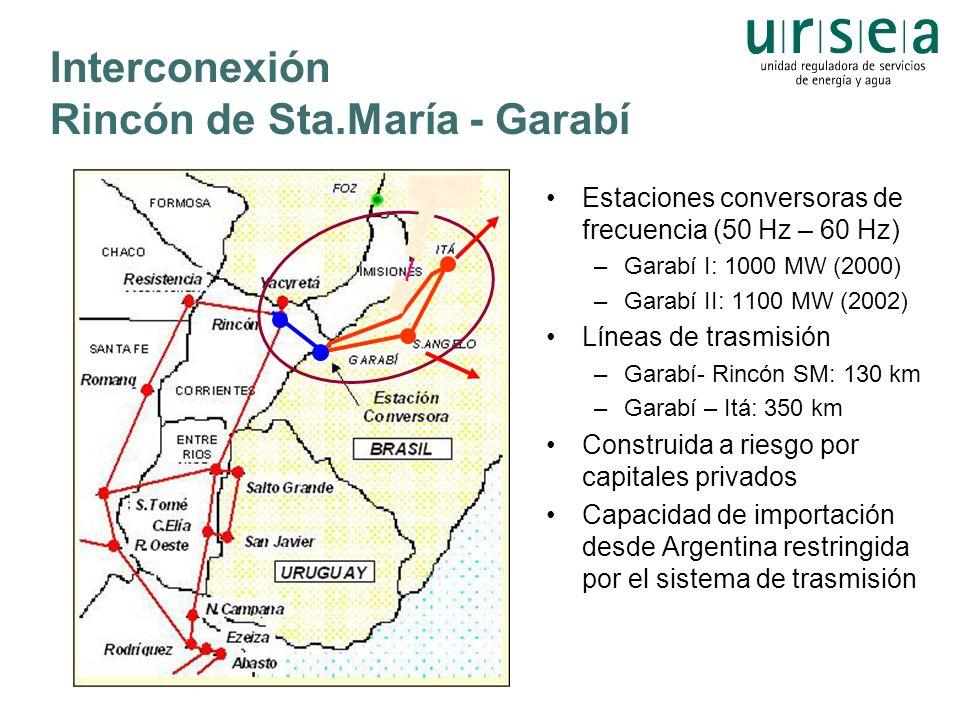 Interconexión Rincón de Sta.María - Garabí Estaciones conversoras de frecuencia (50 Hz – 60 Hz) –Garabí I: 1000 MW (2000) –Garabí II: 1100 MW (2002) L