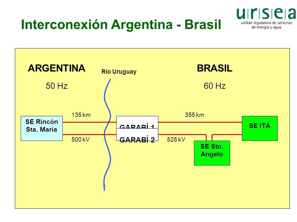 Interconexión Argentina - Brasil Río Uruguay GARABÍ 1 GARABÍ 2 SE Rincón Sta. María SE ITÁ SE Sto. Angelo ARGENTINA 50 Hz BRASIL 60 Hz 135 km 500 kV 3