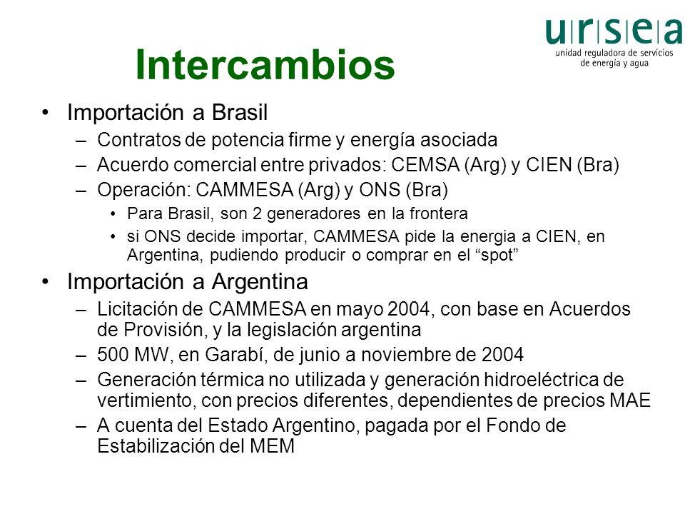 Intercambios Importación a Brasil –Contratos de potencia firme y energía asociada –Acuerdo comercial entre privados: CEMSA (Arg) y CIEN (Bra) –Operaci
