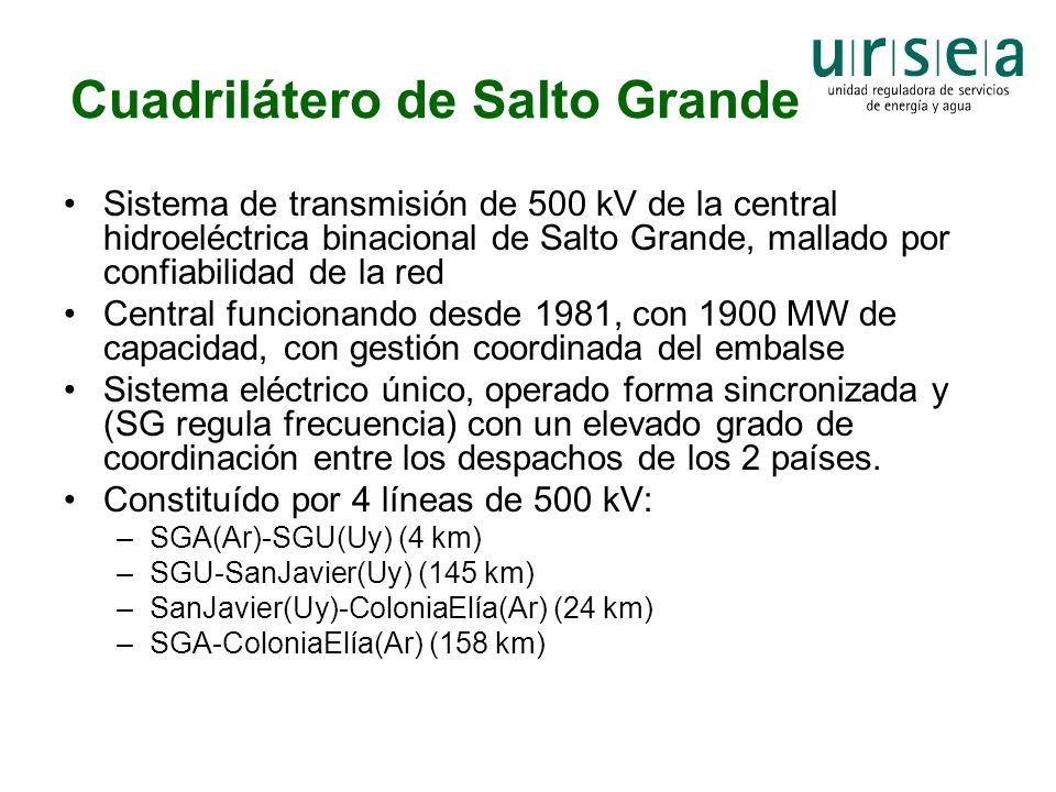 Cuadrilátero de Salto Grande Sistema de transmisión de 500 kV de la central hidroeléctrica binacional de Salto Grande, mallado por confiabilidad de la