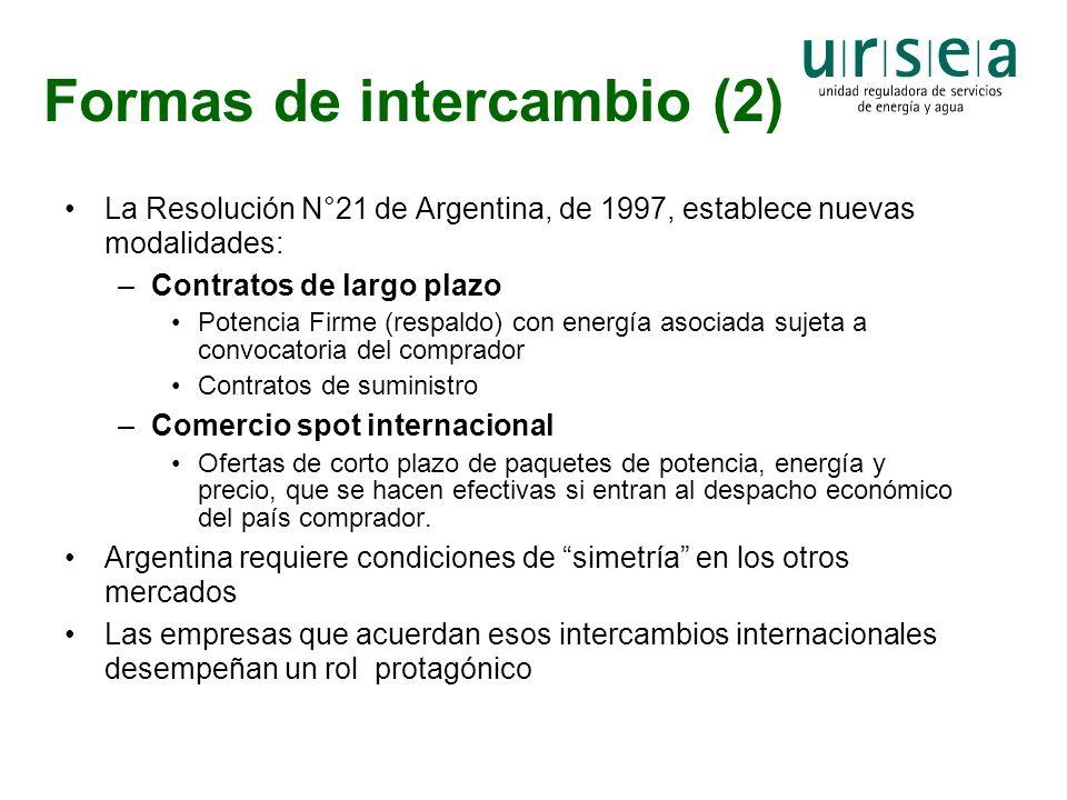 Formas de intercambio (2) La Resolución N°21 de Argentina, de 1997, establece nuevas modalidades: –Contratos de largo plazo Potencia Firme (respaldo)