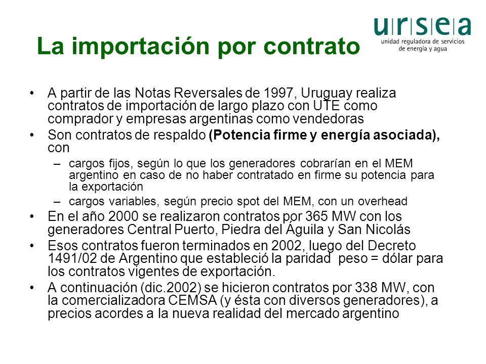 La importación por contrato A partir de las Notas Reversales de 1997, Uruguay realiza contratos de importación de largo plazo con UTE como comprador y