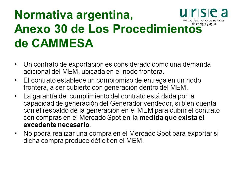 Normativa argentina, Anexo 30 de Los Procedimientos de CAMMESA Un contrato de exportación es considerado como una demanda adicional del MEM, ubicada e
