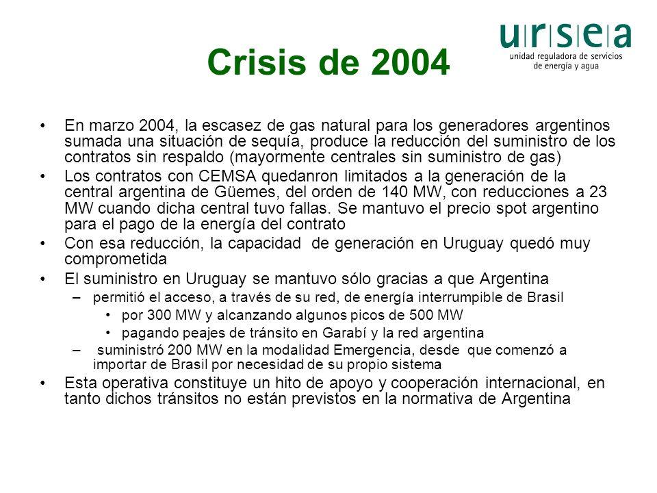 Crisis de 2004 En marzo 2004, la escasez de gas natural para los generadores argentinos sumada una situación de sequía, produce la reducción del sumin