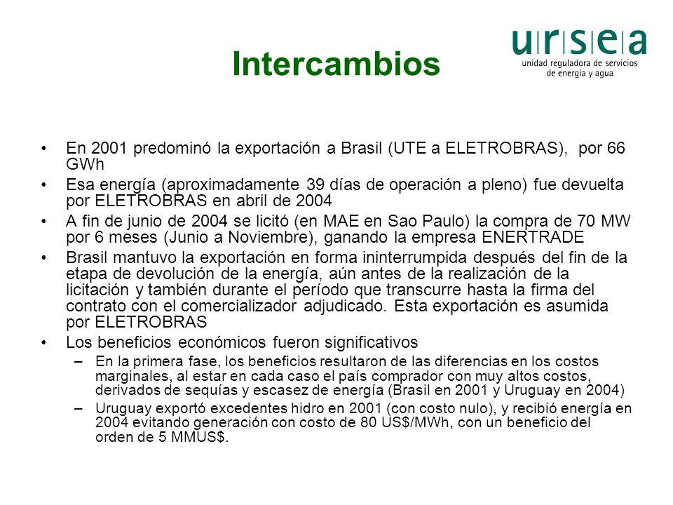 Intercambios En 2001 predominó la exportación a Brasil (UTE a ELETROBRAS), por 66 GWh Esa energía (aproximadamente 39 días de operación a pleno) fue d