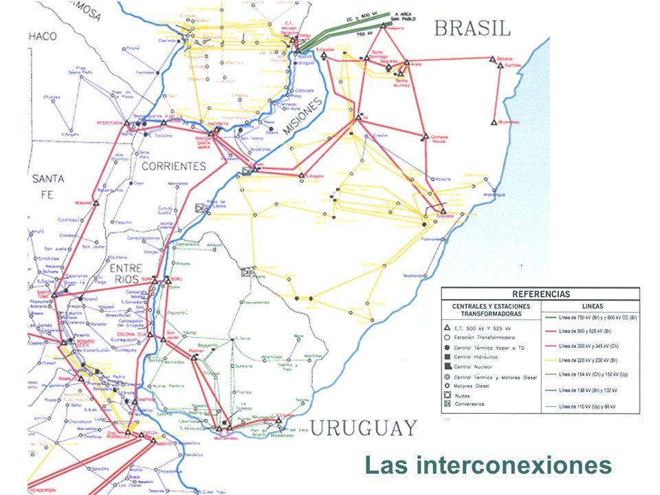 Interconexión Garabí Estructura Comercial SERV.
