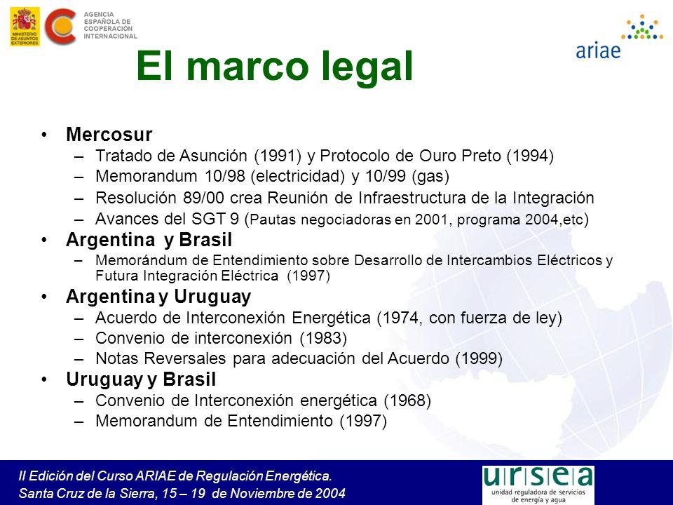 II Edición del Curso ARIAE de Regulación Energética. Santa Cruz de la Sierra, 15 – 19 de Noviembre de 2004 El marco legal Mercosur –Tratado de Asunció