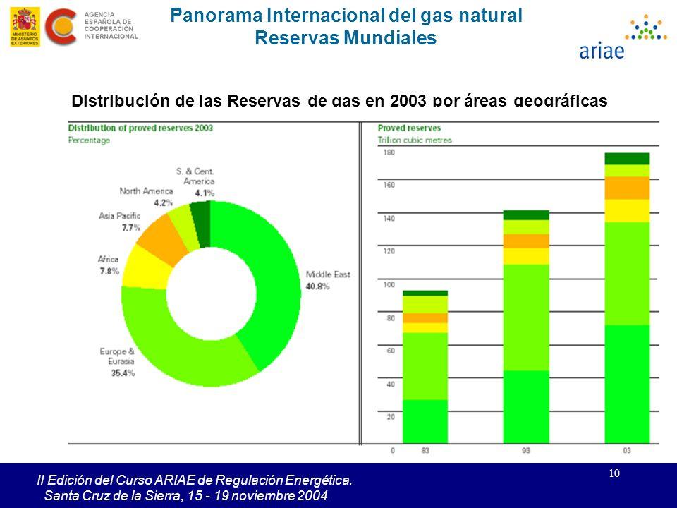 10 II Edición del Curso ARIAE de Regulación Energética. Santa Cruz de la Sierra, 15 - 19 noviembre 2004 Panorama Internacional del gas natural Reserva
