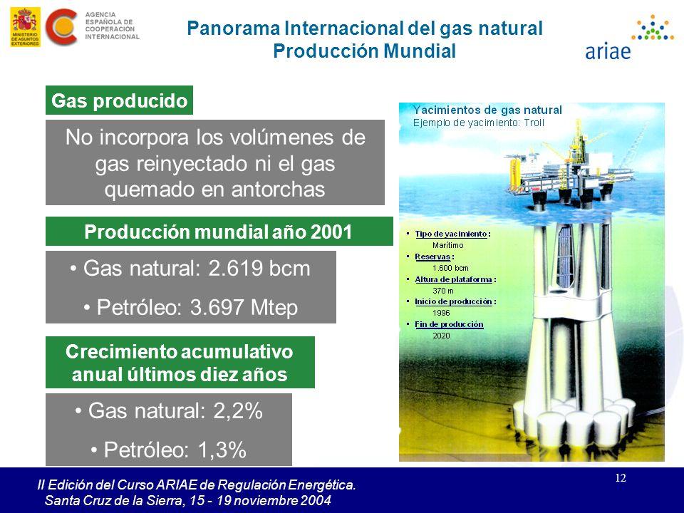 12 II Edición del Curso ARIAE de Regulación Energética. Santa Cruz de la Sierra, 15 - 19 noviembre 2004 Gas natural: 2.619 bcm Petróleo: 3.697 Mtep Pr