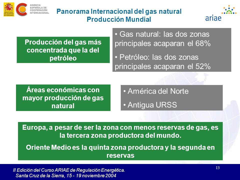 13 II Edición del Curso ARIAE de Regulación Energética. Santa Cruz de la Sierra, 15 - 19 noviembre 2004 América del Norte Antigua URSS Áreas económica