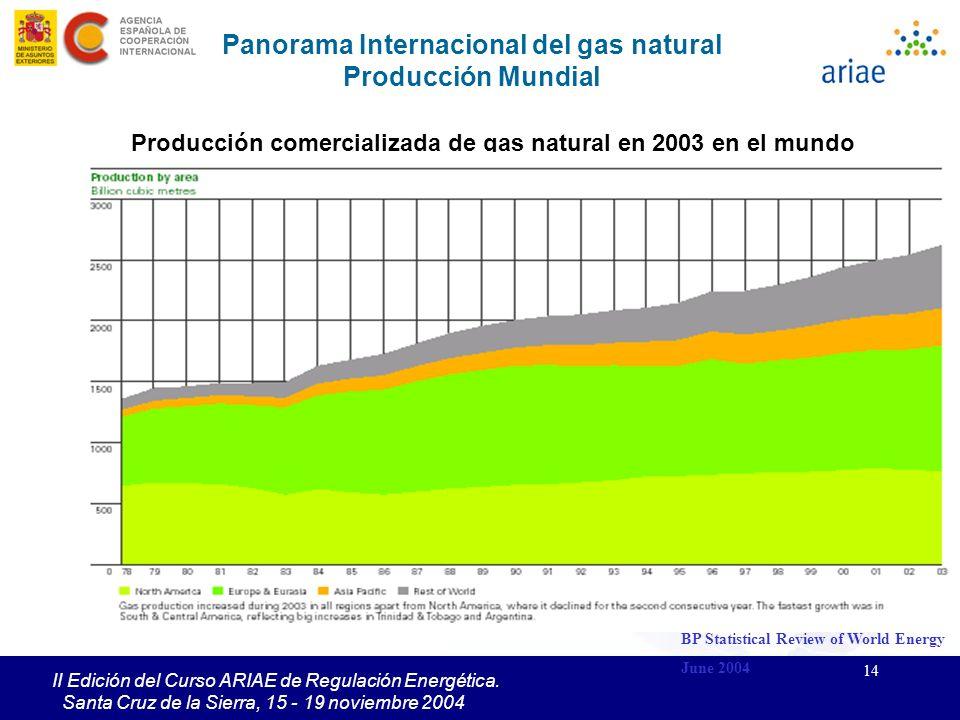 14 II Edición del Curso ARIAE de Regulación Energética. Santa Cruz de la Sierra, 15 - 19 noviembre 2004 Panorama Internacional del gas natural Producc