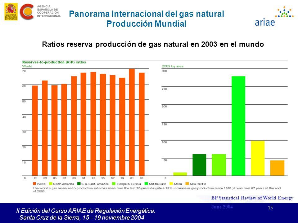 15 II Edición del Curso ARIAE de Regulación Energética. Santa Cruz de la Sierra, 15 - 19 noviembre 2004 Panorama Internacional del gas natural Producc