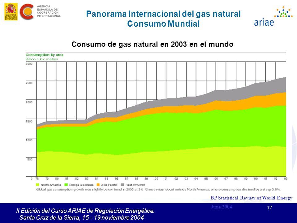 17 II Edición del Curso ARIAE de Regulación Energética. Santa Cruz de la Sierra, 15 - 19 noviembre 2004 Panorama Internacional del gas natural Consumo