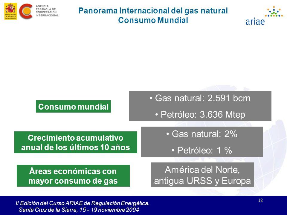 18 II Edición del Curso ARIAE de Regulación Energética. Santa Cruz de la Sierra, 15 - 19 noviembre 2004 Gas natural: 2% Petróleo: 1 % Crecimiento acum