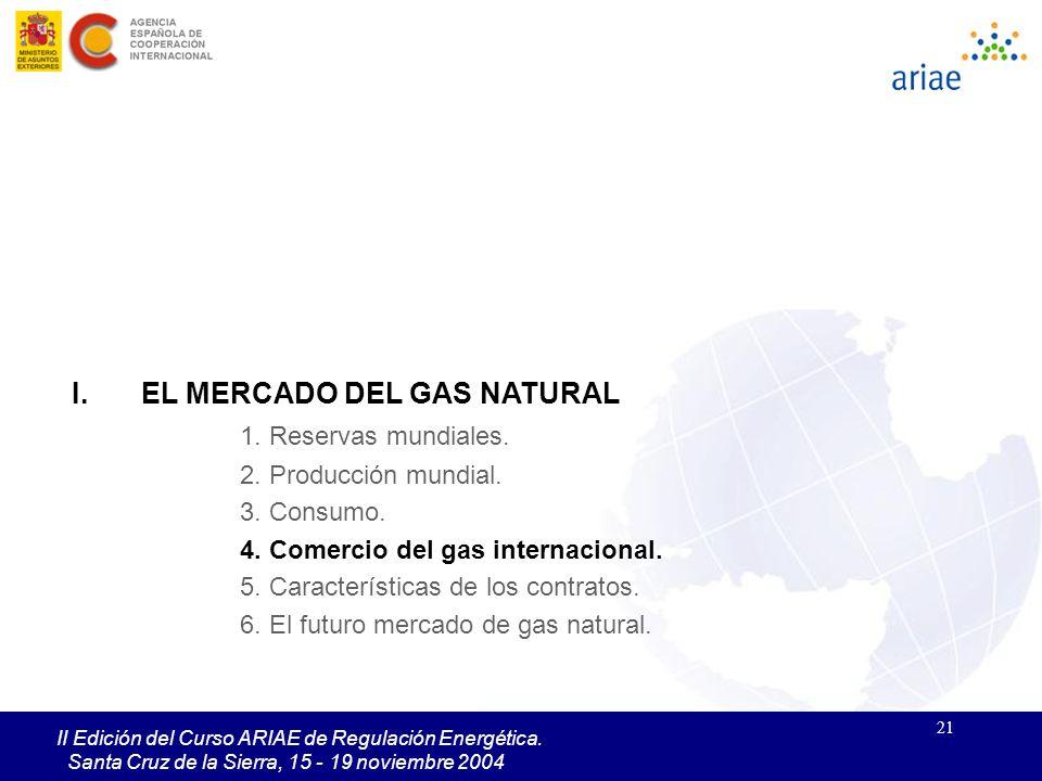 21 II Edición del Curso ARIAE de Regulación Energética. Santa Cruz de la Sierra, 15 - 19 noviembre 2004 I.EL MERCADO DEL GAS NATURAL 1. Reservas mundi