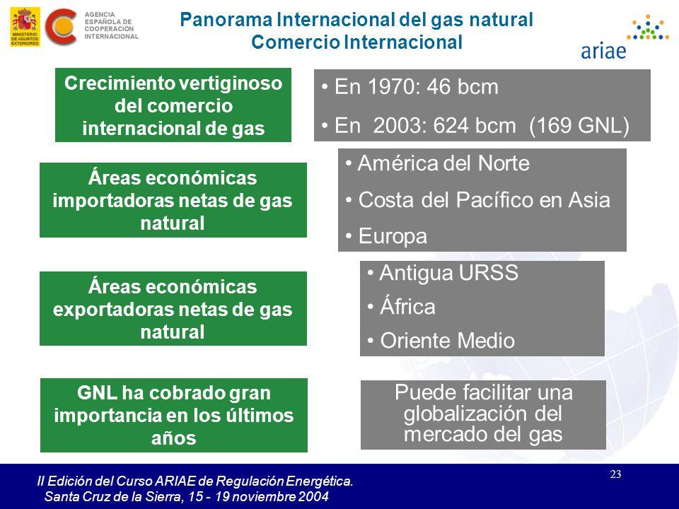 23 II Edición del Curso ARIAE de Regulación Energética. Santa Cruz de la Sierra, 15 - 19 noviembre 2004 América del Norte Costa del Pacífico en Asia E