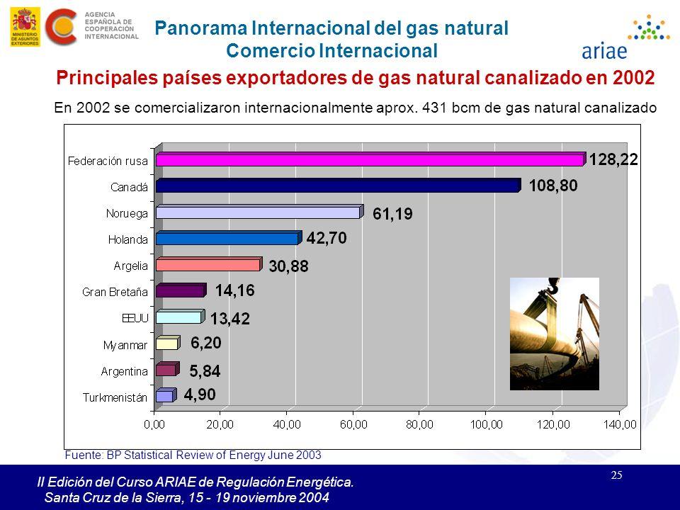 25 II Edición del Curso ARIAE de Regulación Energética. Santa Cruz de la Sierra, 15 - 19 noviembre 2004 Panorama Internacional del gas natural Comerci