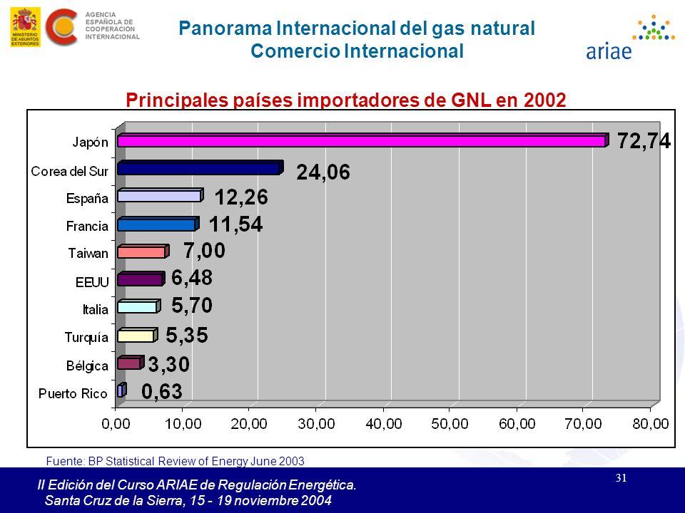 31 II Edición del Curso ARIAE de Regulación Energética. Santa Cruz de la Sierra, 15 - 19 noviembre 2004 Panorama Internacional del gas natural Comerci