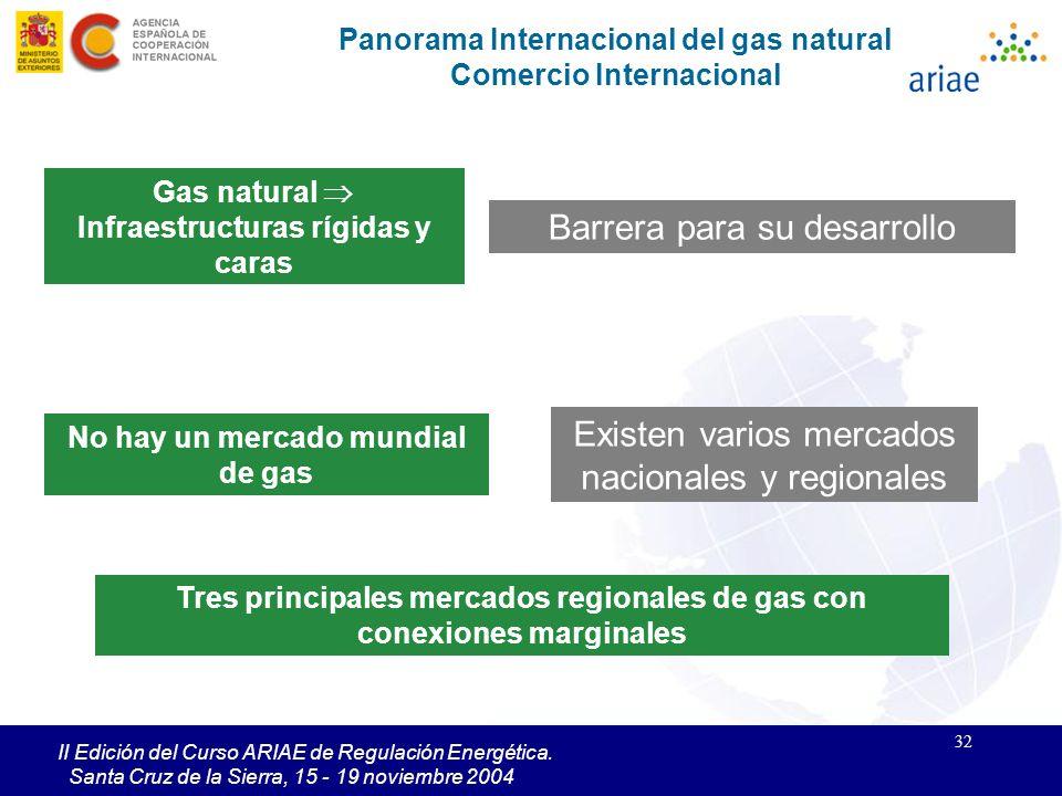 32 II Edición del Curso ARIAE de Regulación Energética. Santa Cruz de la Sierra, 15 - 19 noviembre 2004 Panorama Internacional del gas natural Comerci