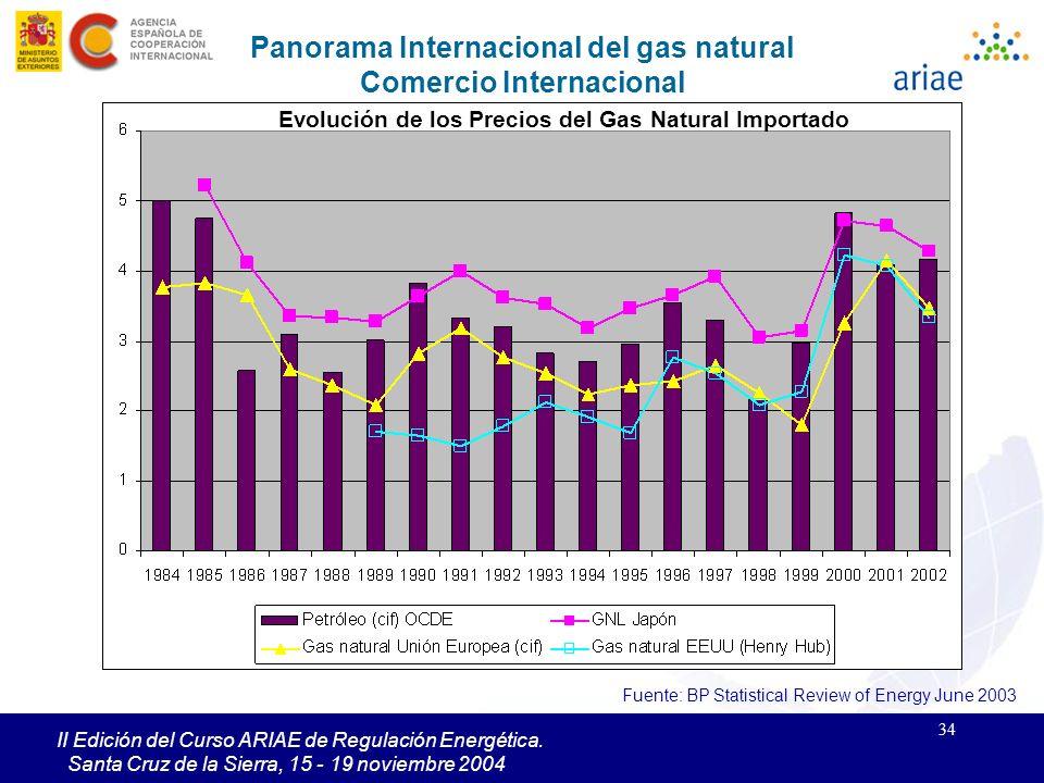 34 II Edición del Curso ARIAE de Regulación Energética. Santa Cruz de la Sierra, 15 - 19 noviembre 2004 Panorama Internacional del gas natural Comerci