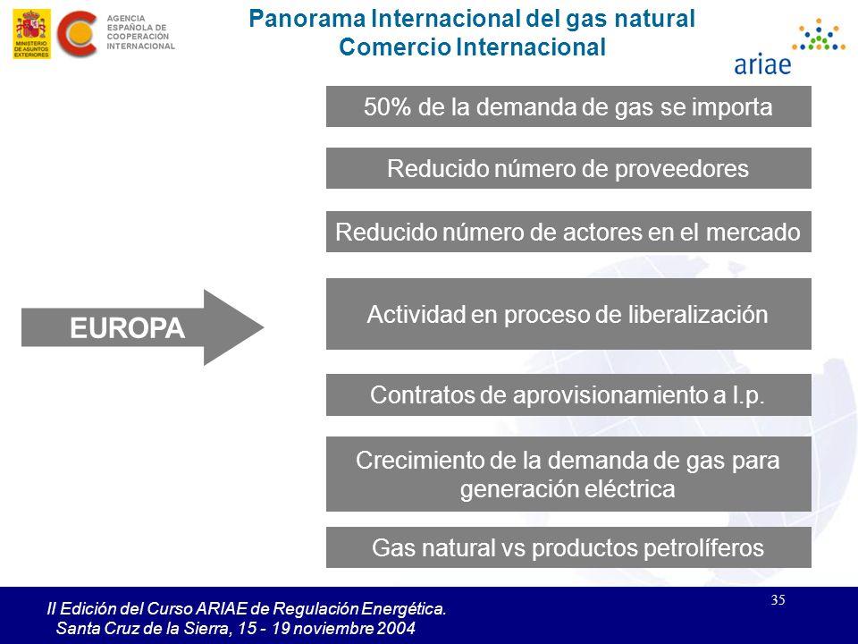 35 II Edición del Curso ARIAE de Regulación Energética. Santa Cruz de la Sierra, 15 - 19 noviembre 2004 Panorama Internacional del gas natural Comerci