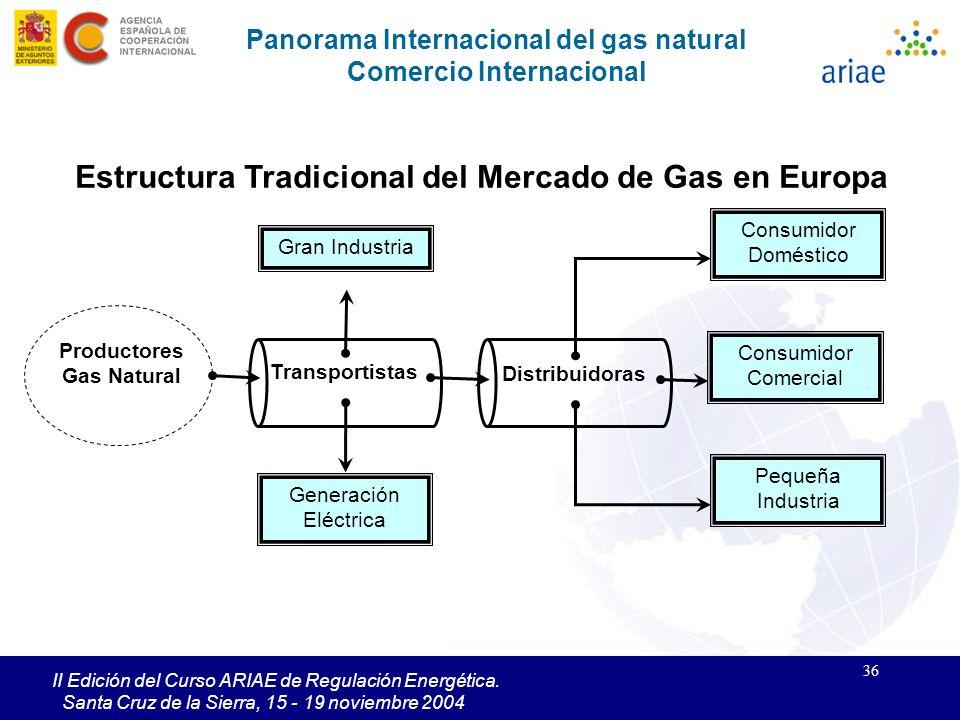 36 II Edición del Curso ARIAE de Regulación Energética. Santa Cruz de la Sierra, 15 - 19 noviembre 2004 Panorama Internacional del gas natural Comerci