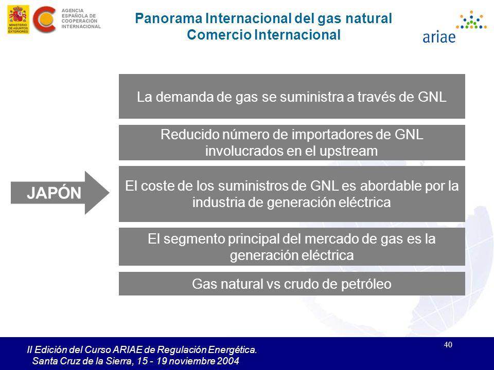 40 II Edición del Curso ARIAE de Regulación Energética. Santa Cruz de la Sierra, 15 - 19 noviembre 2004 Panorama Internacional del gas natural Comerci