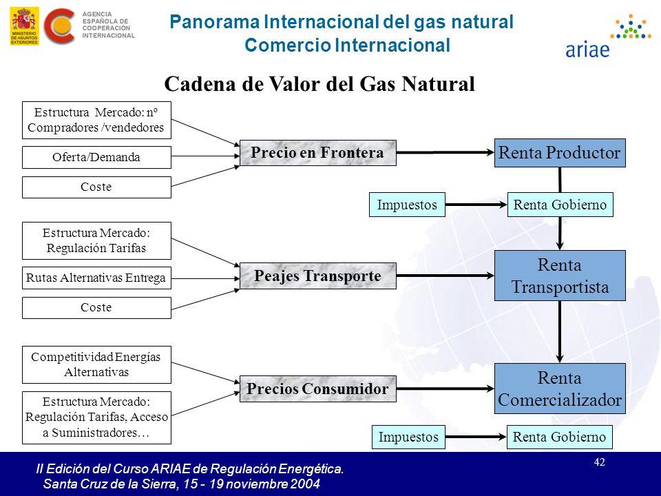 42 II Edición del Curso ARIAE de Regulación Energética. Santa Cruz de la Sierra, 15 - 19 noviembre 2004 Panorama Internacional del gas natural Comerci
