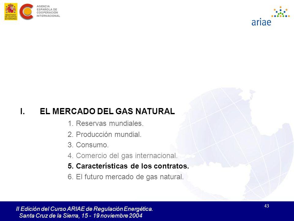 43 II Edición del Curso ARIAE de Regulación Energética. Santa Cruz de la Sierra, 15 - 19 noviembre 2004 I.EL MERCADO DEL GAS NATURAL 1. Reservas mundi