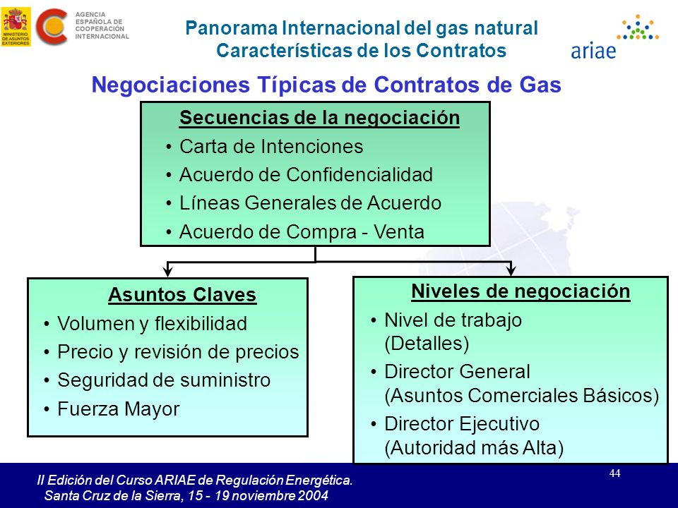 44 II Edición del Curso ARIAE de Regulación Energética. Santa Cruz de la Sierra, 15 - 19 noviembre 2004 Panorama Internacional del gas natural Caracte