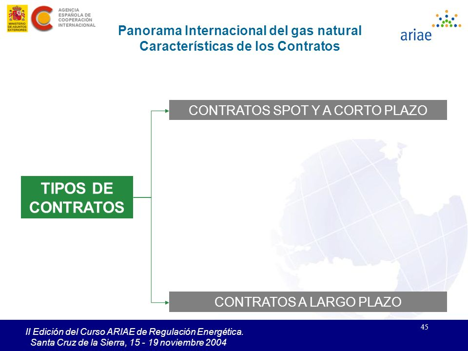 45 II Edición del Curso ARIAE de Regulación Energética. Santa Cruz de la Sierra, 15 - 19 noviembre 2004 Panorama Internacional del gas natural Caracte