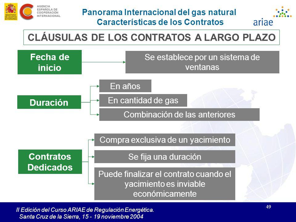 49 II Edición del Curso ARIAE de Regulación Energética. Santa Cruz de la Sierra, 15 - 19 noviembre 2004 Panorama Internacional del gas natural Caracte