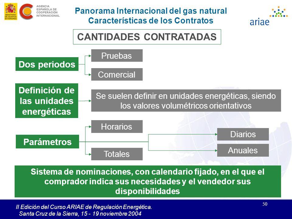 50 II Edición del Curso ARIAE de Regulación Energética. Santa Cruz de la Sierra, 15 - 19 noviembre 2004 Panorama Internacional del gas natural Caracte
