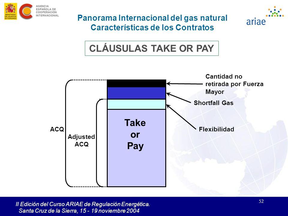 52 II Edición del Curso ARIAE de Regulación Energética. Santa Cruz de la Sierra, 15 - 19 noviembre 2004 Panorama Internacional del gas natural Caracte