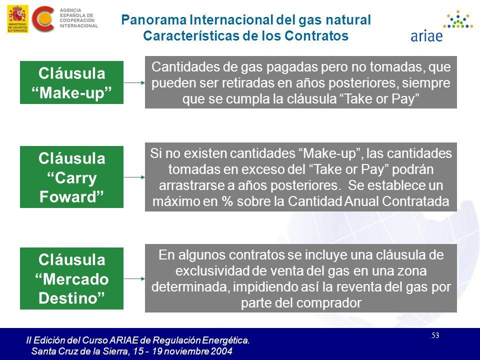 53 II Edición del Curso ARIAE de Regulación Energética. Santa Cruz de la Sierra, 15 - 19 noviembre 2004 Cláusula Make-up Panorama Internacional del ga