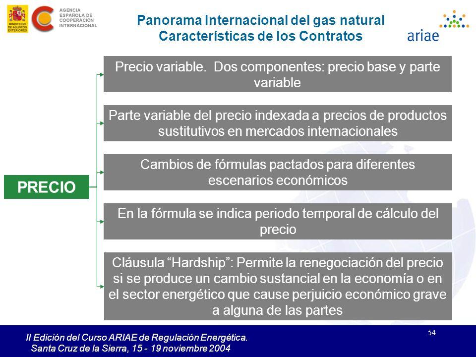 54 II Edición del Curso ARIAE de Regulación Energética. Santa Cruz de la Sierra, 15 - 19 noviembre 2004 PRECIO Panorama Internacional del gas natural