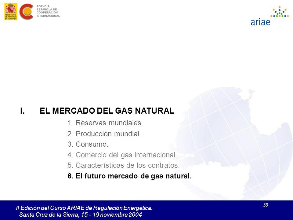 59 II Edición del Curso ARIAE de Regulación Energética. Santa Cruz de la Sierra, 15 - 19 noviembre 2004 I.EL MERCADO DEL GAS NATURAL 1. Reservas mundi