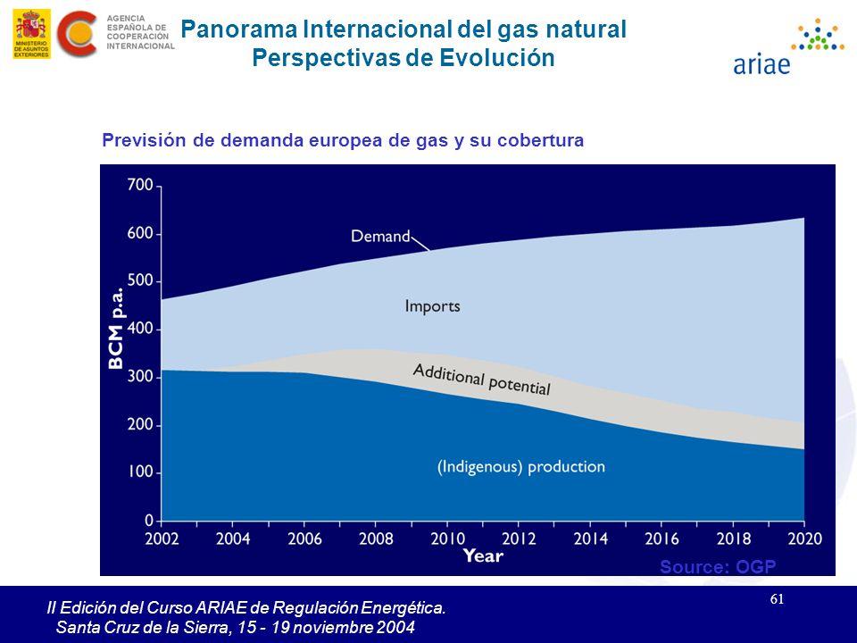 61 II Edición del Curso ARIAE de Regulación Energética. Santa Cruz de la Sierra, 15 - 19 noviembre 2004 Panorama Internacional del gas natural Perspec