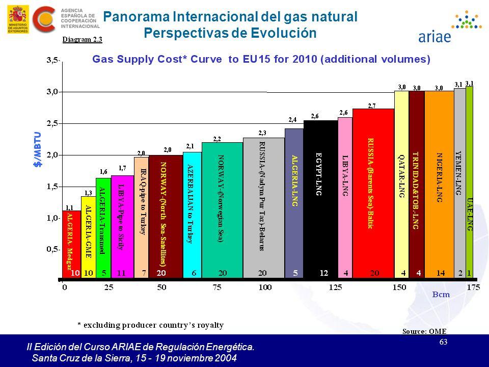 63 II Edición del Curso ARIAE de Regulación Energética. Santa Cruz de la Sierra, 15 - 19 noviembre 2004 Panorama Internacional del gas natural Perspec