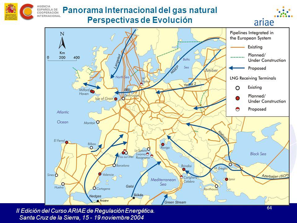 64 II Edición del Curso ARIAE de Regulación Energética. Santa Cruz de la Sierra, 15 - 19 noviembre 2004 Panorama Internacional del gas natural Perspec