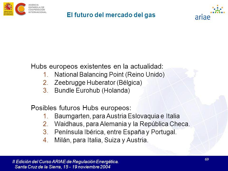 69 II Edición del Curso ARIAE de Regulación Energética. Santa Cruz de la Sierra, 15 - 19 noviembre 2004 Hubs europeos existentes en la actualidad: 1.N