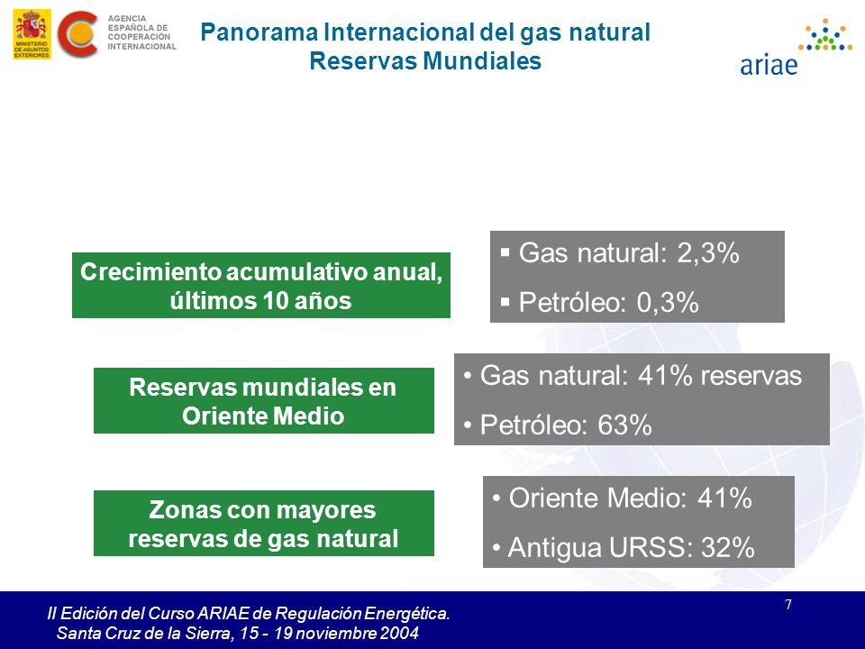 7 II Edición del Curso ARIAE de Regulación Energética. Santa Cruz de la Sierra, 15 - 19 noviembre 2004 Panorama Internacional del gas natural Reservas