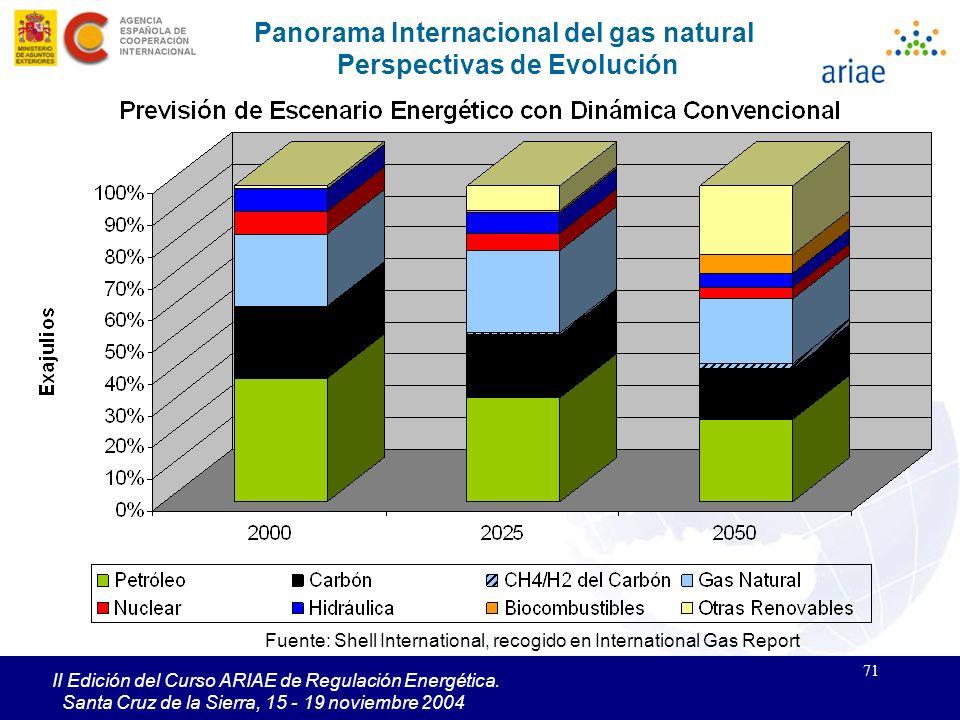 71 II Edición del Curso ARIAE de Regulación Energética. Santa Cruz de la Sierra, 15 - 19 noviembre 2004 Panorama Internacional del gas natural Perspec