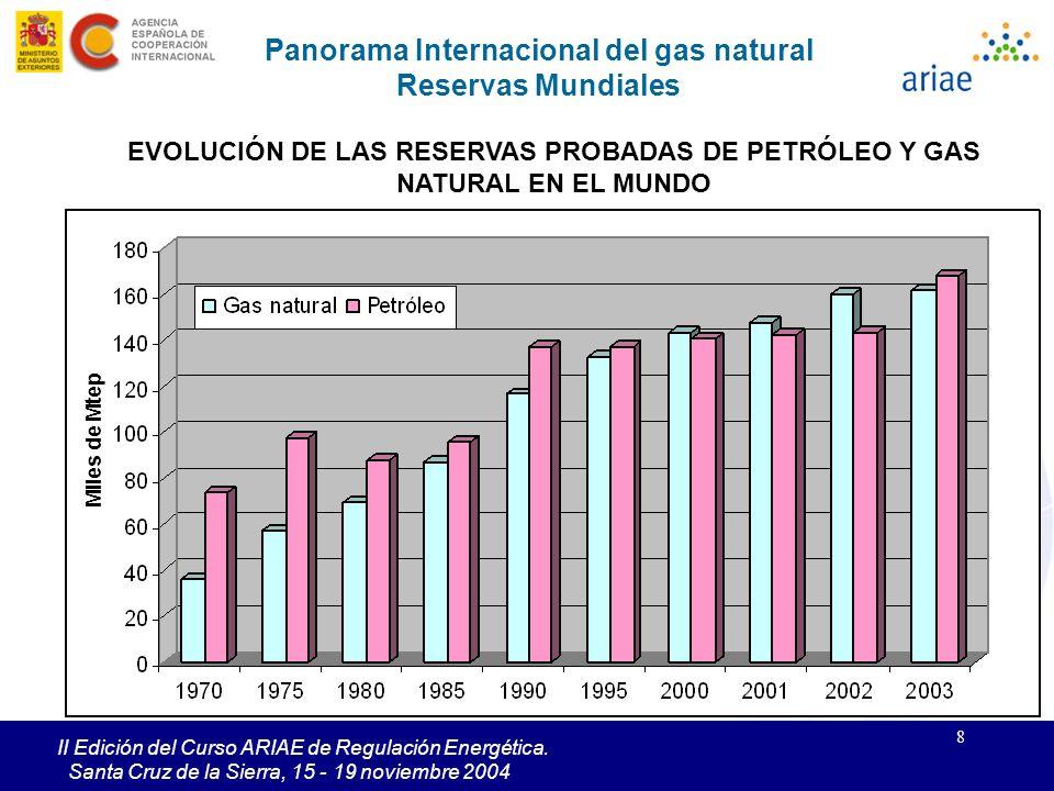 8 II Edición del Curso ARIAE de Regulación Energética. Santa Cruz de la Sierra, 15 - 19 noviembre 2004 Panorama Internacional del gas natural Reservas