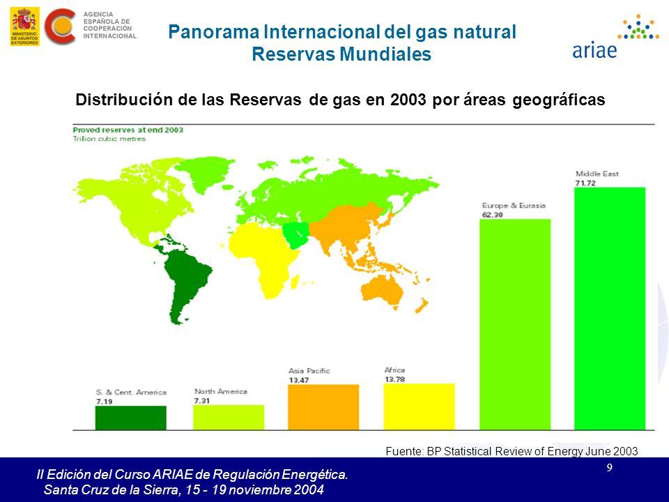 9 II Edición del Curso ARIAE de Regulación Energética. Santa Cruz de la Sierra, 15 - 19 noviembre 2004 Panorama Internacional del gas natural Reservas