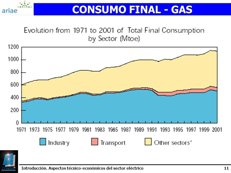 Introducción. Aspectos técnico-económicos del sector eléctrico11 CONSUMO FINAL - GAS