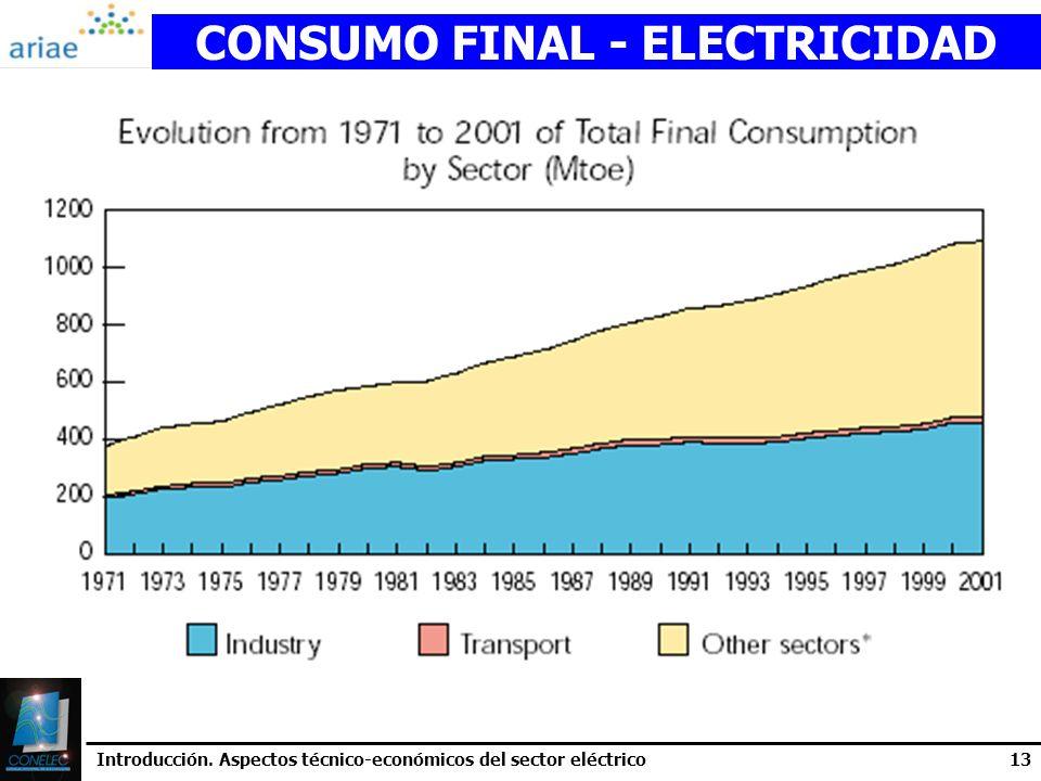 Introducción. Aspectos técnico-económicos del sector eléctrico13 CONSUMO FINAL - ELECTRICIDAD
