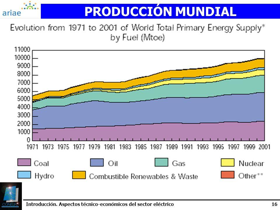 Introducción. Aspectos técnico-económicos del sector eléctrico16 PRODUCCIÓN MUNDIAL