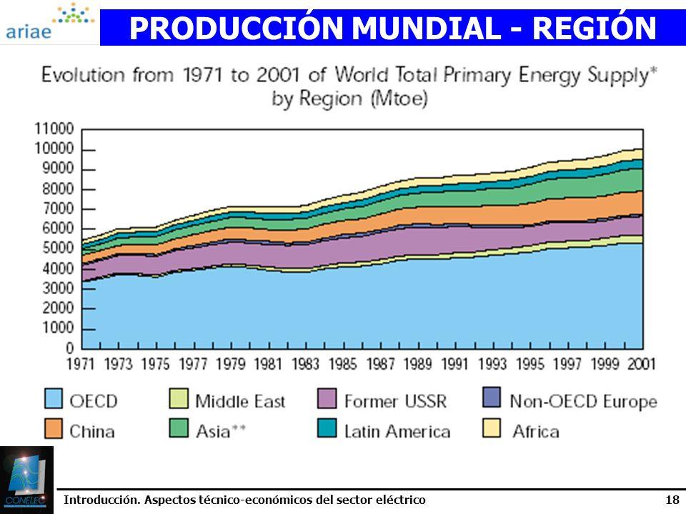 Introducción. Aspectos técnico-económicos del sector eléctrico18 PRODUCCIÓN MUNDIAL - REGIÓN