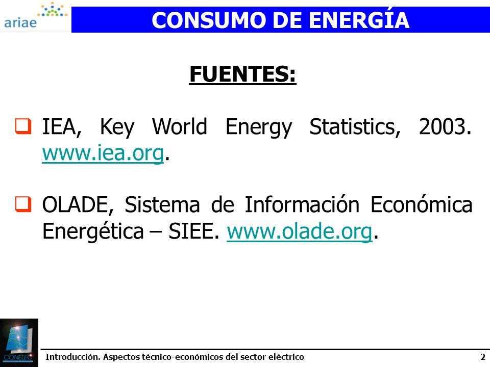 Introducción. Aspectos técnico-económicos del sector eléctrico3 CONSUMO FINAL MUNDIAL